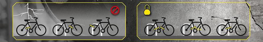 Comment choisir son antivol de vélo ?